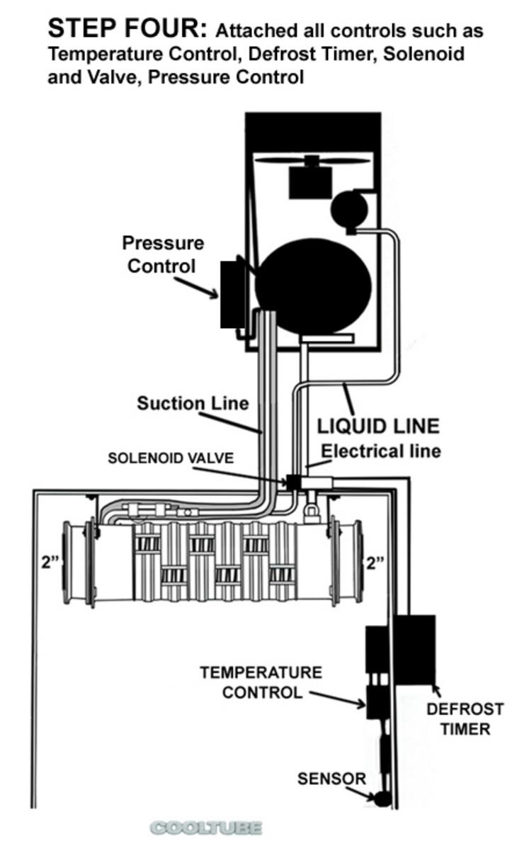 refrigeration evaporator coil  cooltube inc installation